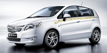 2014中国东部沿海第三届国际汽车博览会