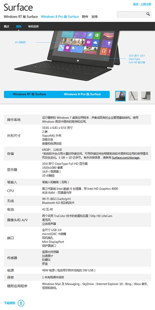 微软之前公布的Surface Pro的参数(图片来自微软)