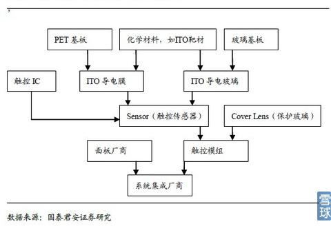 电路 电路图 电子 设计 素材 原理图 480_328