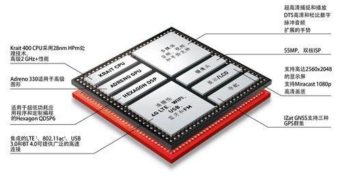 鎖頻冷凍雙保險 驍龍800極限性能實測
