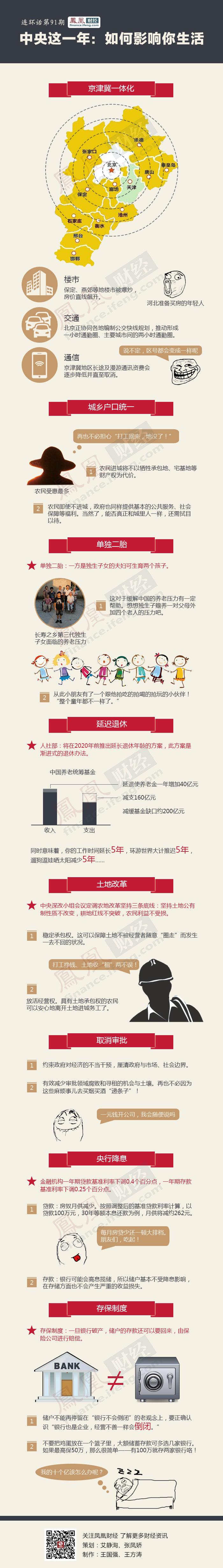 2014年时事政治新闻_中央经济工作会议2014_财经频道_凤凰网