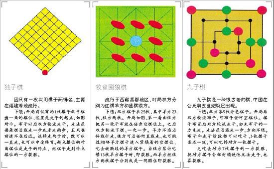 小学生的棋盘怎么画_各种棋类的名称和图片_各种棋类的名称和图片分享
